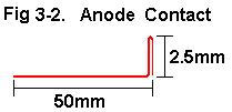 Anode contact